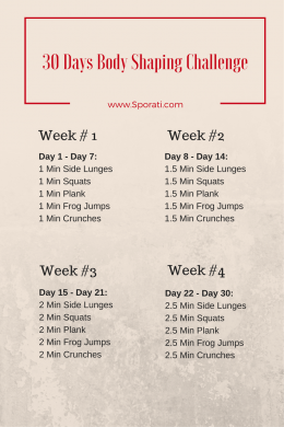 30 days body shaping challenge