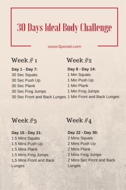 30-days-ideal-body-challenge