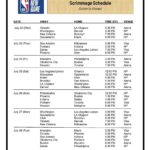 The NBA Season Restart Scrimmage Schedule!  From July 22-28, participating teams...