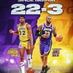 & the  (22-3) are off to their best start through 25 games since 1985-86! : LAK...