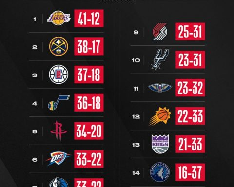 the NBA STANDINGS ahead of tonight's action!...