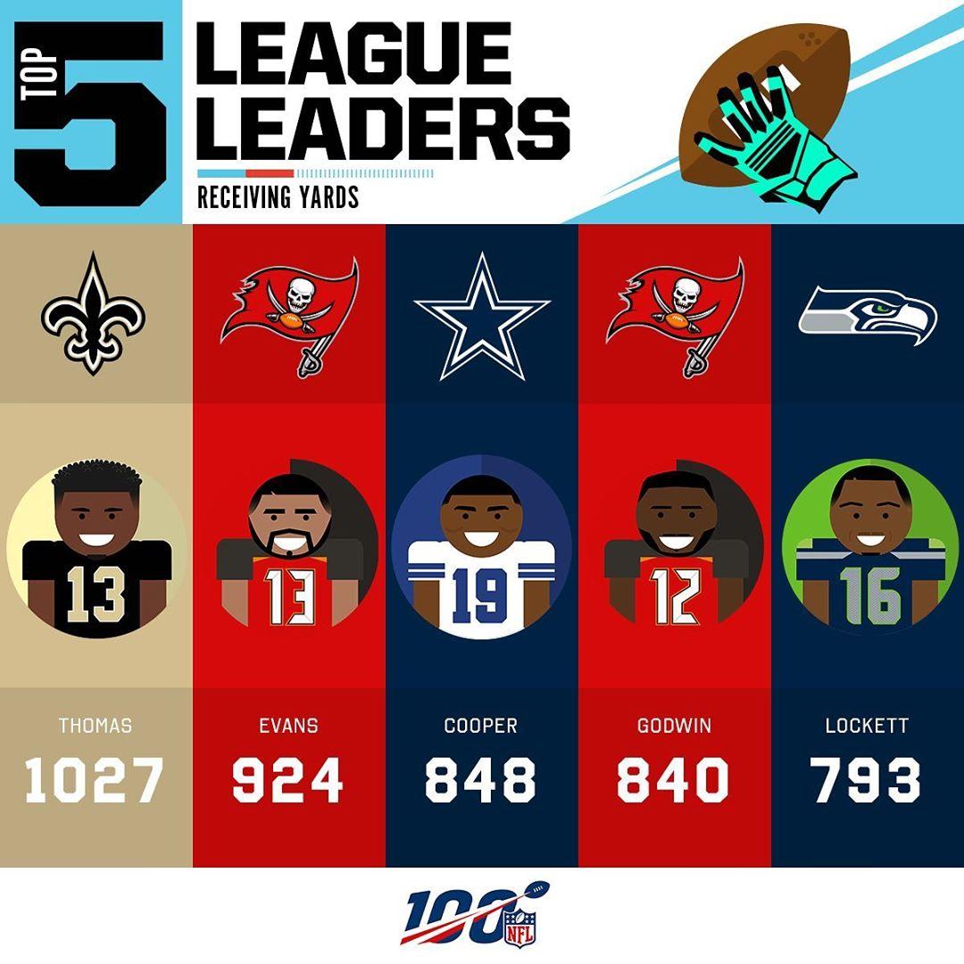 2019 receiving yards leaders through Week 10! ...