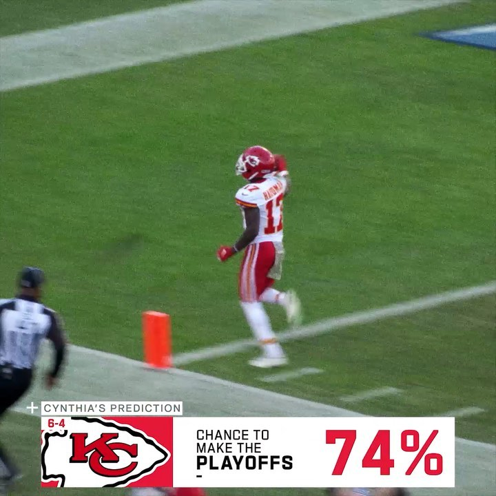 How are your team's playoff chances looking?  (via ...