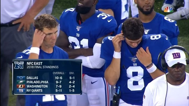 It's like they drafted another Manning brother.  (via ...