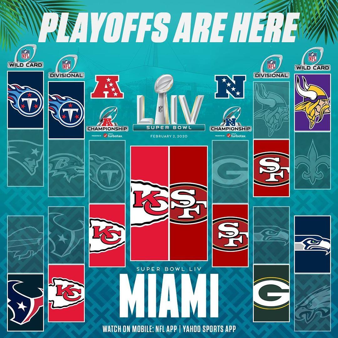 The Super Bowl is set!   ...
