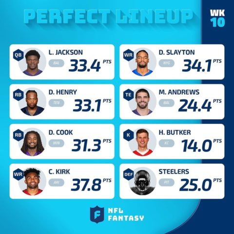 Week 10's PERFECT  lineup! Somebody had to have come pretty close to this, right...