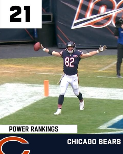 Where is YOUR team in the latest Power Rankings?  (via ...