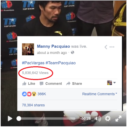Manny Pacquiao Generate 5 Million Views